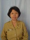 Dra. HELENA SEFANTIAH