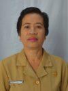 Dra. SULASTRI